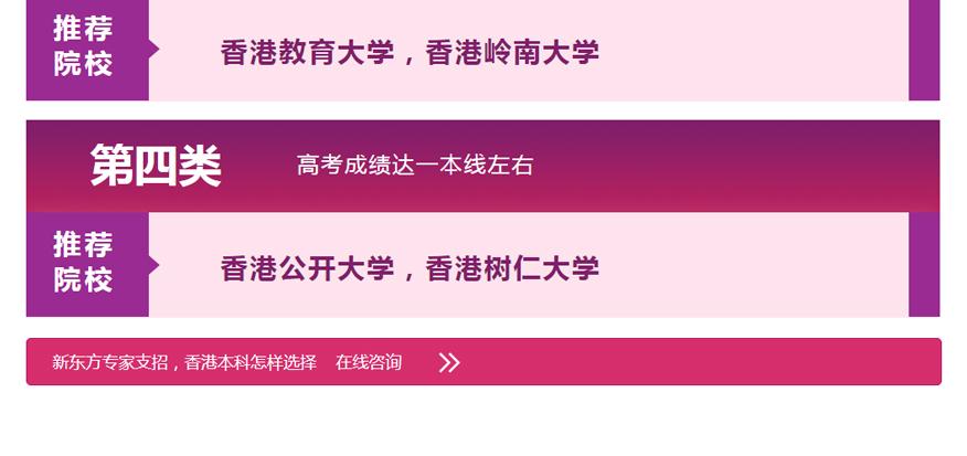 上海新东方前途出国培训学校-香港本科申请项目5