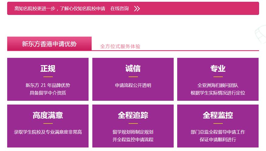 上海新东方前途出国培训学校-香港本科申请项目6