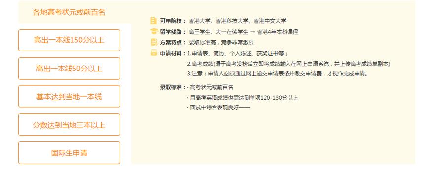 苏州新通留学培训学校-香港本科留学申请各地高考考生