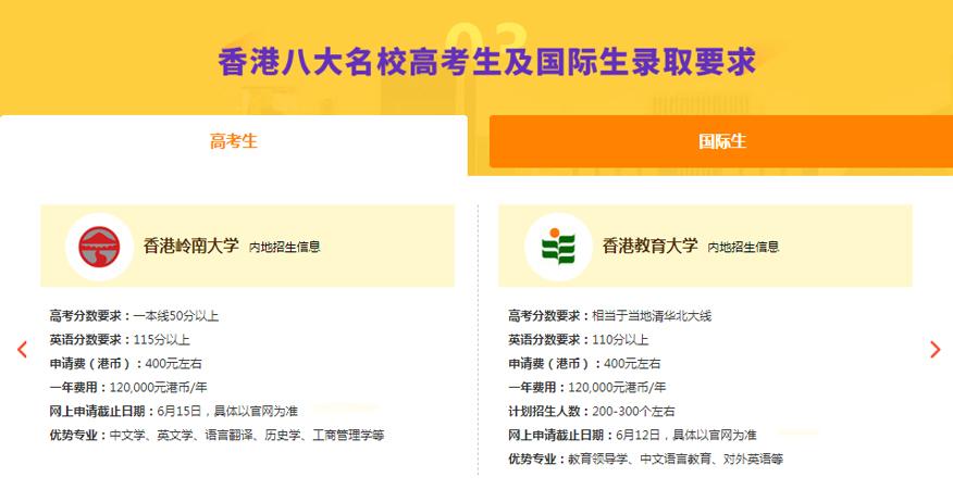 苏州新通留学培训学校-香港本科留学申请高考生录取要求