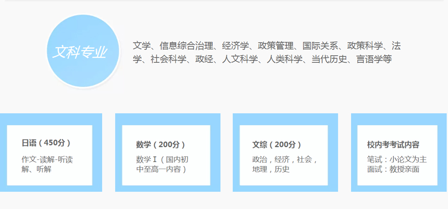 成都大辉云私塾日本留学-学部日本留学项目3