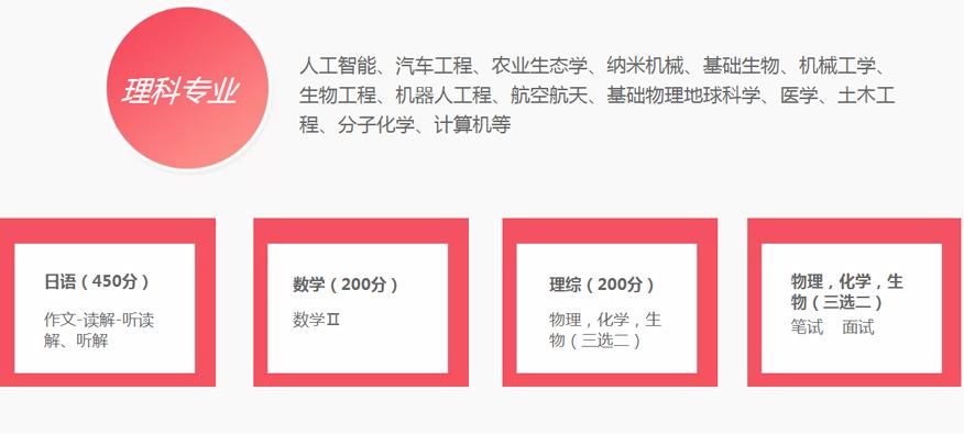 成都大辉云私塾日本留学-学部日本留学项目-eju理科专业