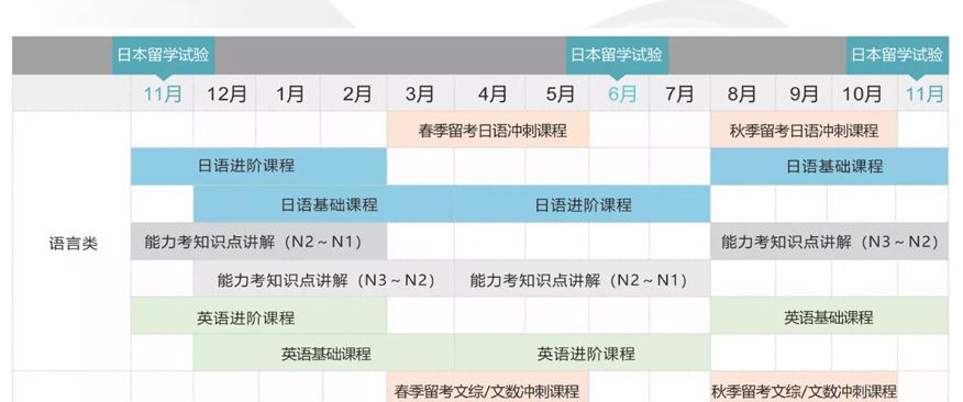 成都大辉云私塾日本留学-学部日本留学项目6