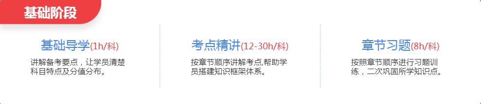 深圳中级安全工程师培训班基础阶段